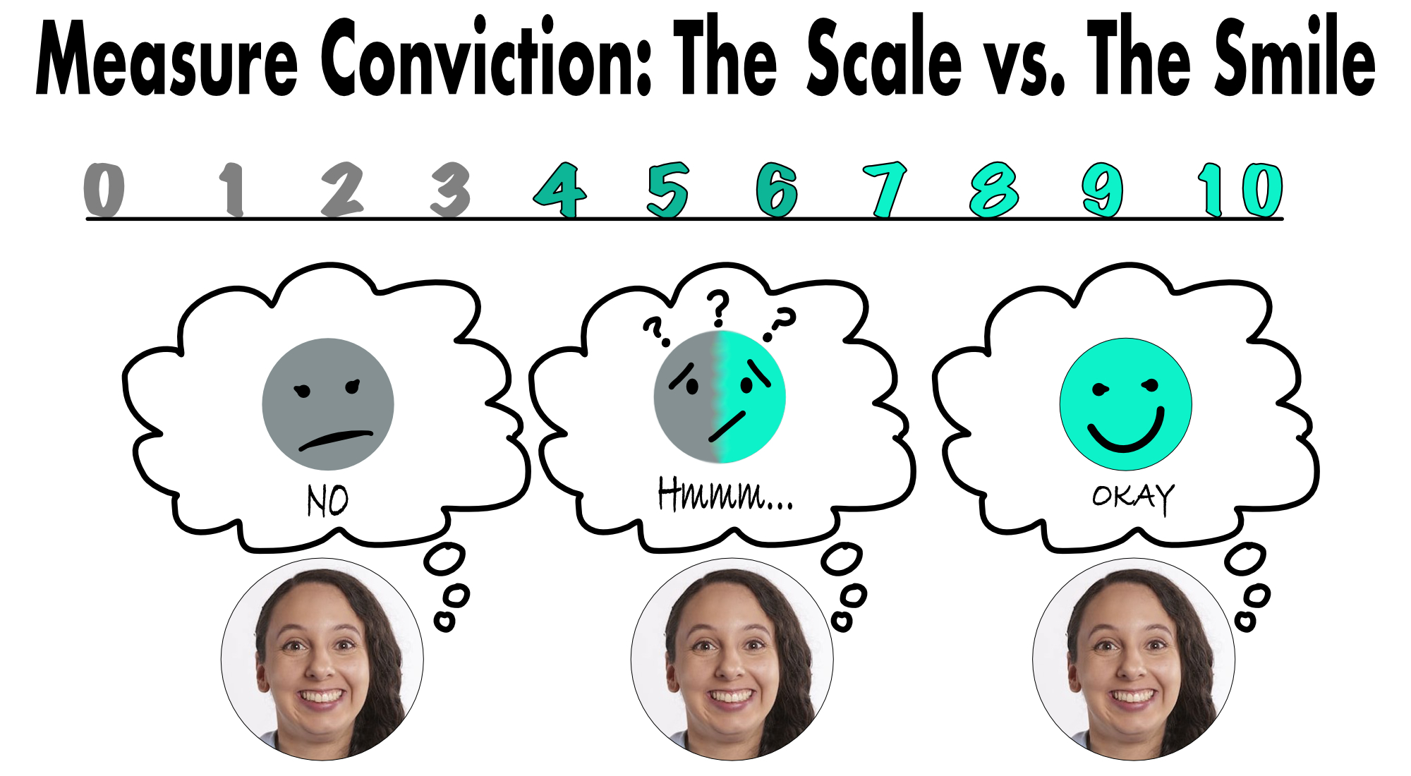 ahs conviction scale vs smile 2018